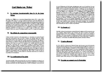Cari Maria von Weber (1786-1826) : biographie du compositeur