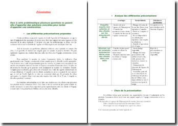 Les préconisations dans le cadre d'un projet de développement d'une unité commerciale