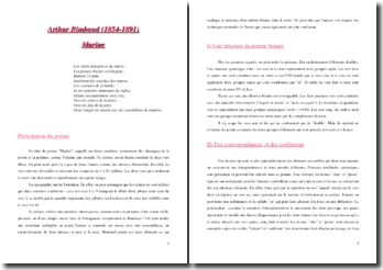 Rimbaud, Illuminations, Marine : commentaire