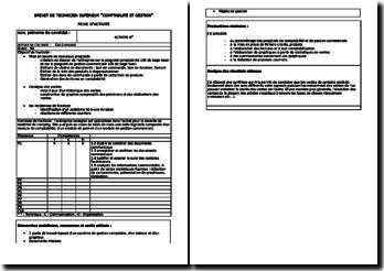Fiche d'Activité Professionnelle de Synthèse (APS) : Loisigros
