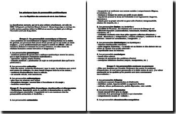 Les principaux types de personnalités problématiques selon le DSM IV