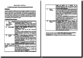 Abbé Prevost, Manon Lescaut : l'évolution du personnage de Manon