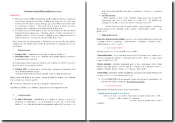 Diderot, Encyclopédie, Luxe : commentaire composé