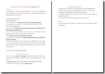 Sens du titre du recueil et des titres des Contes de Perrault