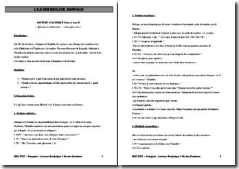 Marivaux, L'île des esclaves, Acte II scène 6 : lecture analytique