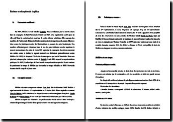 Molière, Dom Juan : contexte de l'écriture et réception de la pièce