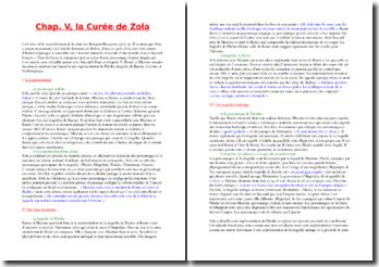 Zola, La Curée, Chapitre V, Extrait : commentaire