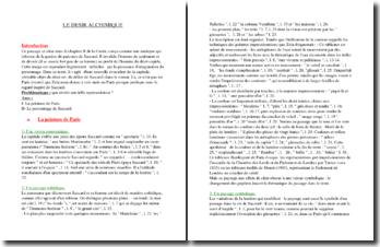 Emile Zola, La Curée, Chapitre II, Le désir alchimique : commentaire composé
