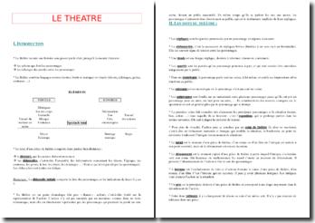 Le théâtre : définition de l'action théâtrale et étude des principaux genres théâtraux