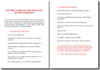 Montesquieu, Lettres persanes, Lettre 12 : plan de commentaire / lecture analytique