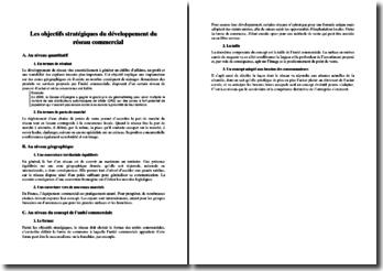 Les objectifs stratégiques du développement du réseau commercial