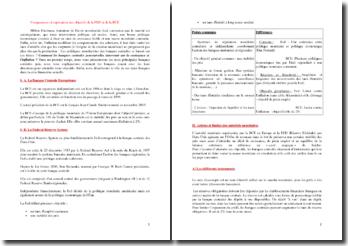 Comparaison et explication des objectifs de la Federal Reserve System (FED) et de la Banque centrale européenne (BCE)