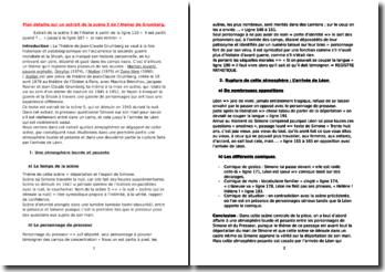 Jean-Claude Grumberg, L'Atelier, Scène 5 : commentaire