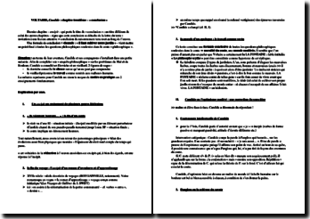 curriculum vitae bachelor of science