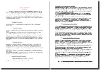 Molière, Dom Juan, Acte V scènes 5 et 6 : analyse