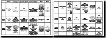 L'histoire de la certification en Education Physique et Sportive