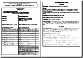 Analyse et conduite de la relation commerciale (ACRC) : la gestion de la clientèle