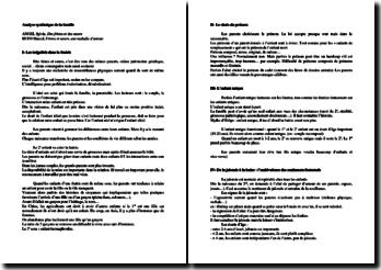 Marcel Rufo, Frères et soeurs, une maladie d'amour, Sylvie Angel, Des frères et des soeurs : analyse systémique de la famille