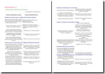Exemple de plan d'action pour l'emploi des seniors