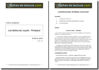 Arthur Rimbaud, Les lettres du voyant, Je est un autre : lecture analytique