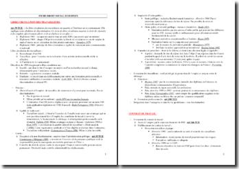 Fiches de Droit : libre circulation des travailleurs, contrat de travail, etc.