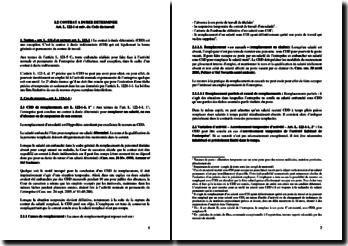 Le contrat à durée déterminée : article L. 122-1 et suivants du Code du travail