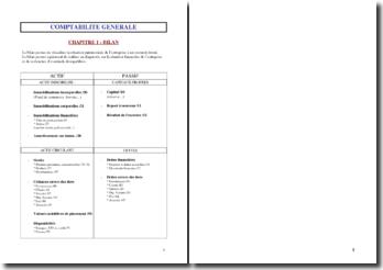 Fiche de révision comptabilité générale