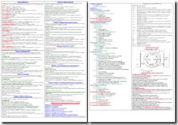 Aide-mémoire ISO9001-v2008