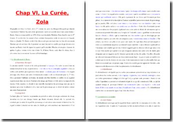 Zola, La Curée, Chapitre VI : commentaire