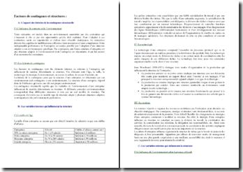 Facteurs de contingence et structures