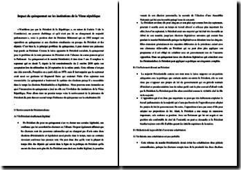 L'impact du quinquennat sur les institutions de la Vème République