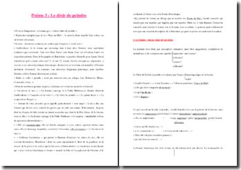 Baudelaire, Petits poèmes en prose, Le désir de peindre : commentaire composé