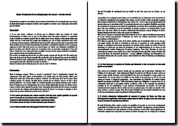 Emmanuel Kant, Fondement de la métaphysique des moeurs : devoir moral