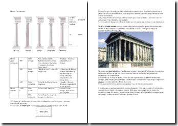 Les ordres d'architecture et l'Histoire