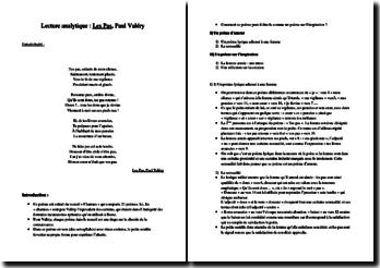 Paul Valéry, Les Pas : analyse
