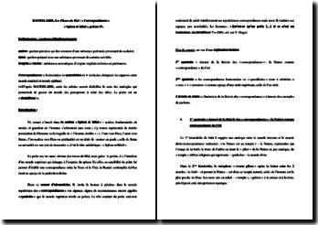 Baudelaire, Les Fleurs du Mal, Correspondances : étude linéaire