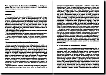 Beaumarchais, Le mariage de Figaro, Acte V scène 3 : commentaire