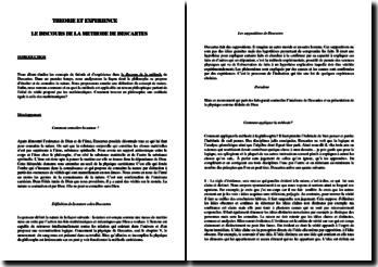 Théorie et expérience dans le Discours de la méthode de Descartes