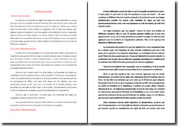 Introduction au droit (CRPE)