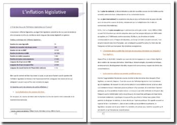 L'inflation législative en France