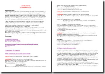 Corneille, L'illusion comique, Acte III scène 6 : commentaire