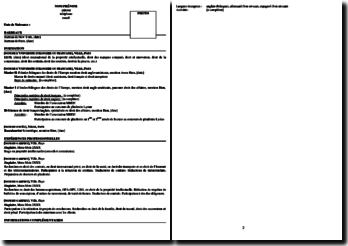 Modèle de CV pour juriste ou avocat