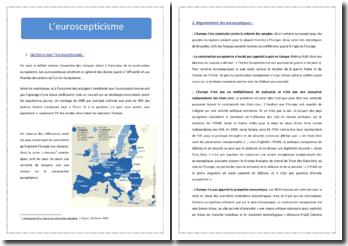 L'euroscepticisme : définition, histoire, etc.