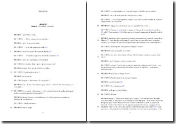 Beaumarchais, Le Mariage de Figaro, Acte III scène 5 : commentaire