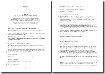 Beaumarchais, Le Mariage de Figaro, Acte III scène 15 : étude analytique