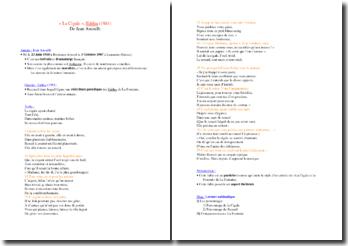 Jean Anouilh, Fables, La Cigale : lecture analytique