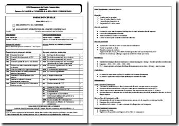 Fiche bilan BTS MUC Management opérationnel de l'équipe commerciale : Camaïeu