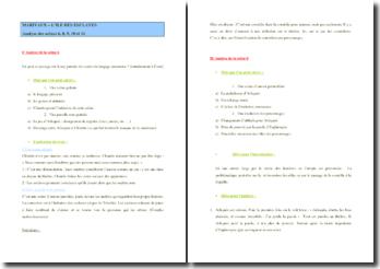 Marivaux, L'Ile des esclaves, Scènes 6, 8, 9, 10, 11 : étude analytique