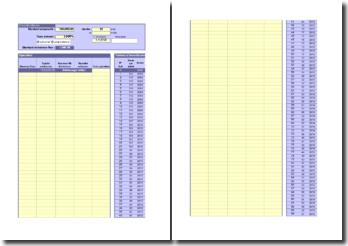 Tableau d'amortissement modulable : simulation de prêt