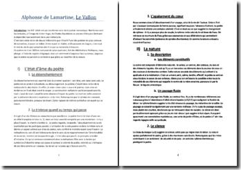Alphonse de Lamartine, Le Vallon : commentaire